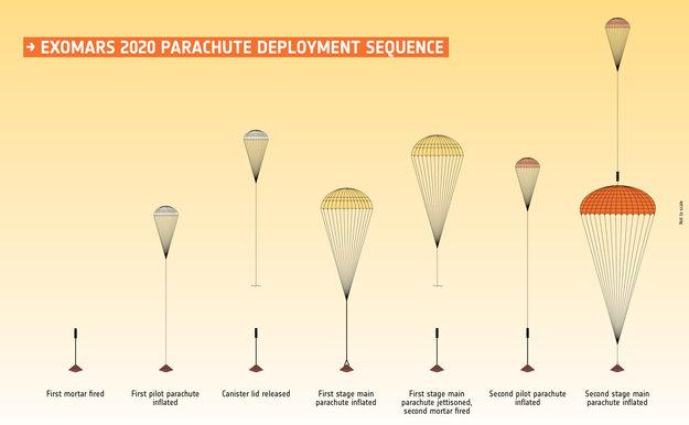 2020-parachute-sequence.jpg