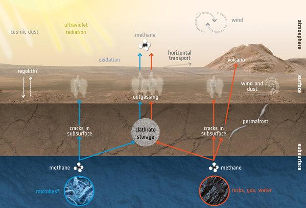 2019-methane-mars.jpg