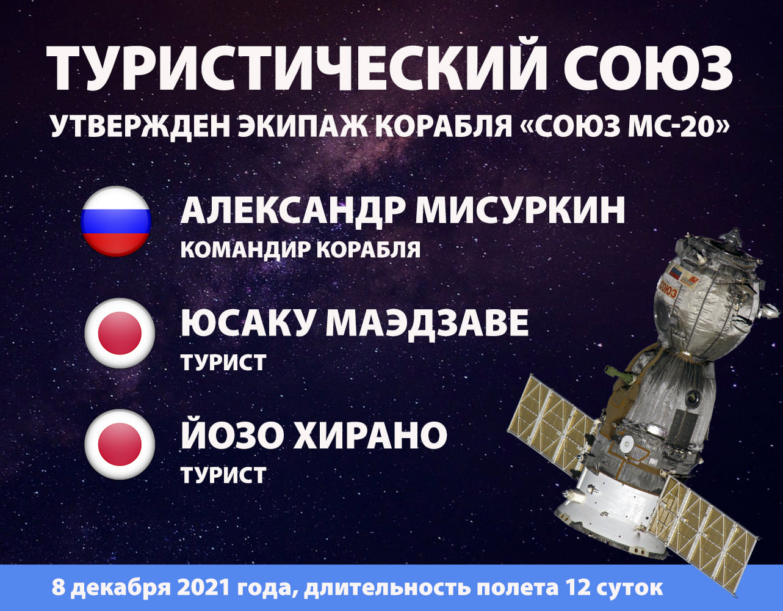 2021-soyuz-ms-20-crew.jpg