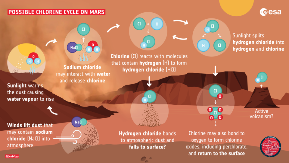 hydrogen-chloride-how-created.png