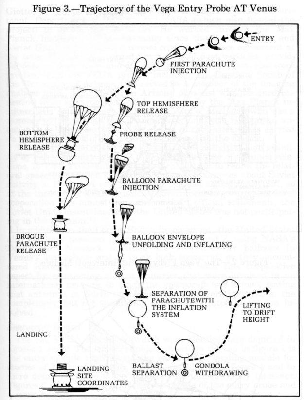 landing-scheme.jpg