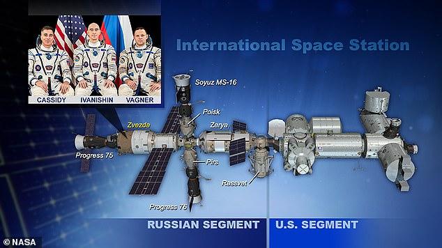 russian-american-segment.jpg