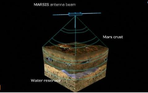 mars-lakes-marsis.png