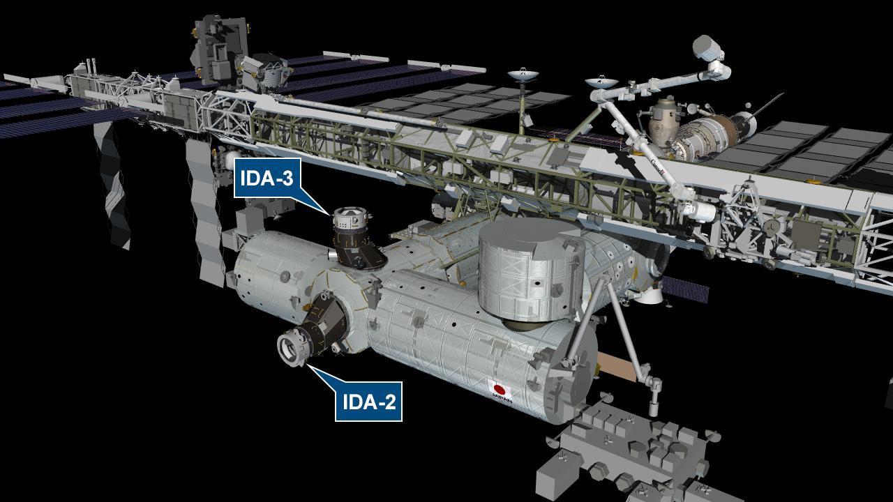 ida-adapter-locations.jpg