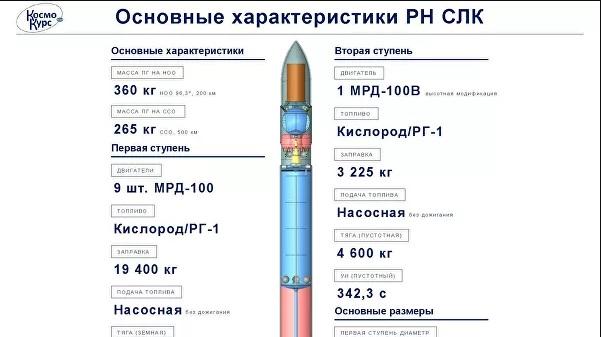 kosmokours-rocket.jpg
